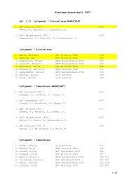 KM 2007 - Der BSV Essen-Frintrop 1864 ev