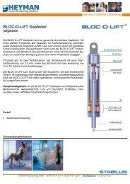 BLOC-O-LIFT Gasfeder - Heyman