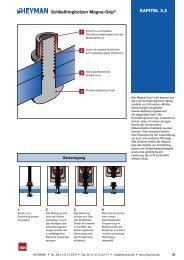 KaPITEl 3.2 Schließringbolzen Magna-Grip® - Heyman
