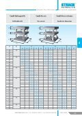 combi-säulengestelle combi-die sets combi-blocs a colonnes - Strack - Page 5