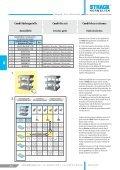 combi-säulengestelle combi-die sets combi-blocs a colonnes - Strack - Page 6