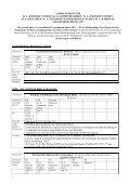 Kommentiertes Vorlesungsverzeichnis für das Sommersemester 2010 - Page 2