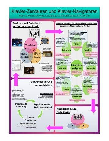 Download Forum Poster als PDF - Hochschule für Musik Carl Maria ...