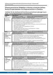 Erfassung sprachlicher Fähigkeiten in inklusiven schulischen Settings