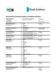 Einkaufsführer Fairtrade-Produkte im Stadtgebiet ... - Stadt Eschborn
