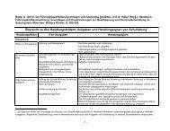 Fortbildung für Leitungsmitglieder in Schule und Studienseminar
