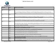 McConnell Cabinets Lot List - Liquidation Auction - Equipment ...