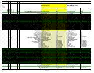 Lot 12 – ASML 1250B Spec Sheet