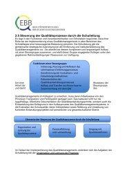 Steuerung der Qualitätsprozesse durch Schulleitungen