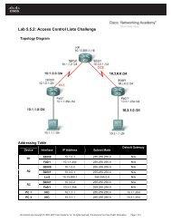 lab 5.5.2.pdf