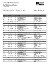 Interne Mitteilungen - Primarschule Rebstein