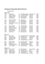 Vorläufige HLV-Bestenliste 2007 SchülerInnen Schüler M 15