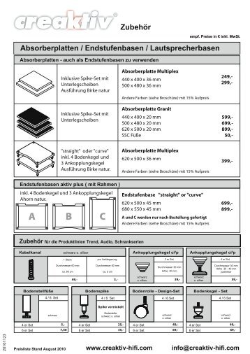 Absorberplatten / Endstufenbasen ... - HIFI Studio Stenz