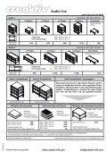 Absorberplatten / Endstufenbasen ... - HIFI Studio Stenz - Page 3