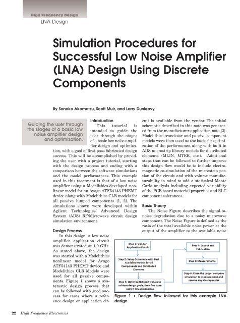 Simulation Procedures for Successful Low Noise Amplifier (LNA