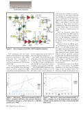 High-Efficiency Linearized LDMOS Amplifiers Utilize the RFAL ... - Page 2