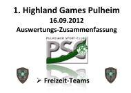 (Freizeit-Teams Endstand (Sammelmappe).pdf