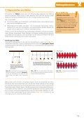 Wellenphänomene der Mechanik - arthur - Seite 2