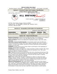 sulfuric acid 1400 1 of 5 - Hill Brothers Chemical Co.
