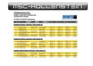 4.Königsberg-Autoslalom 2013 Schigebiet Königsberg/Hollenstein ...