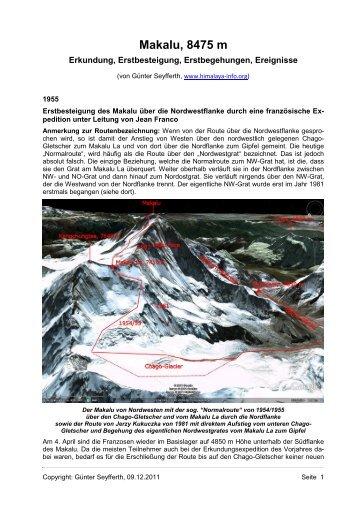 1955 - Die Berge des Himalaya