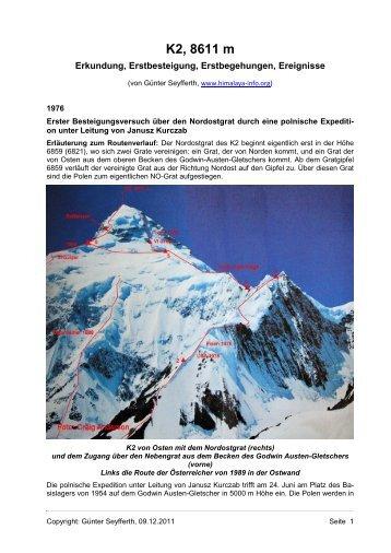 1976 - Himalaya