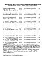 Donation Form PDF - Hindu Temple of Oklahoma
