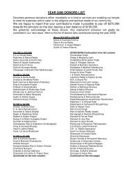 YEAR 2006 DONORS LIST - Hindu Temple of Oklahoma City