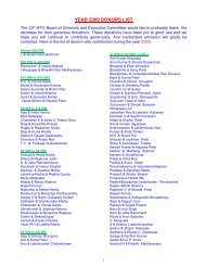 year 2009 donors list - Hindu Temple of Oklahoma City