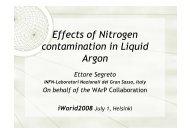 Effects of Nitrogen contamination in Liquid Argon - Helsinki Institute ...