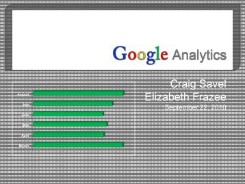 Google Analytics - HIPNet