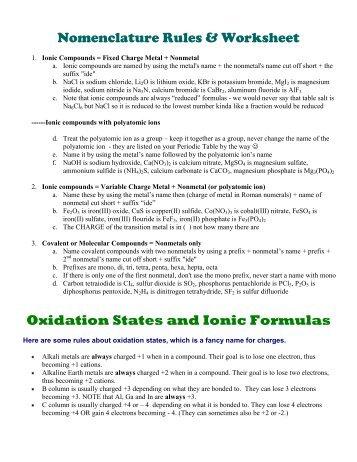 Nomenclature Rules Worksheet