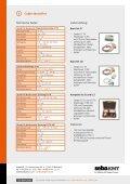 Cable Identifier - SebaKMT - Seite 4