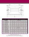 HiRoller Enclosed Belt Conveyors - Page 5