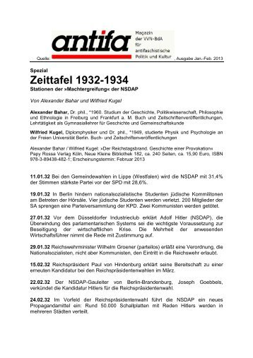 Zeittafel 1932-1934