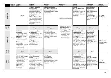 Verlaufsplan der Sommerakademie vom 24 - Historisches Seminar ...