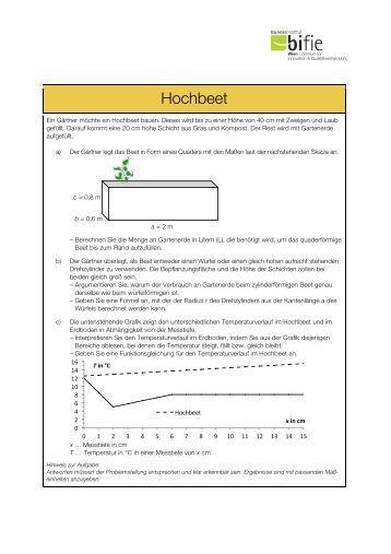 A_035 Hochbeet SA - Bifie