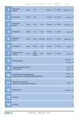 Buderus Gesamt-Preisliste und Rabattliste Katalog Teil 1 - Heizungs ... - Page 3