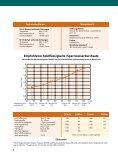 Mechanische Schlamm-Gleitringdichtung - Seite 6