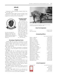 Strike Fighter Squadron Histories (VFA) - Naval History and Heritage ...