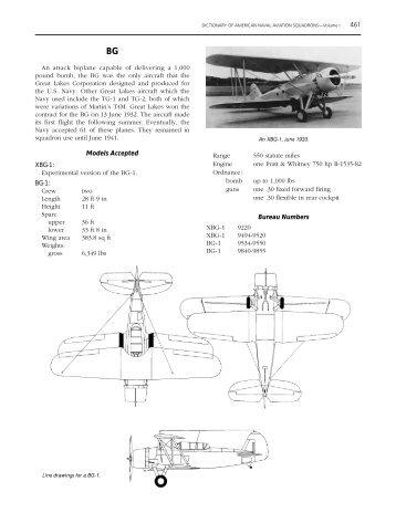Aircraft Drawing and Blueprint Reading