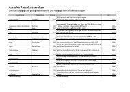 Ausleihe Abschlussarbeiten - Department Pädagogik und ...