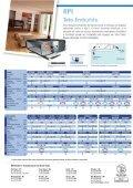 Hitachi Ar Condicionado do Brasil - Page 6
