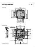 ALLROUNDER 920 S Mehrkomponenten - Arburg - Page 7
