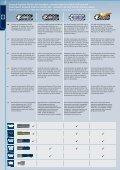 PDF Katalog 17 Mb - HK Maschinentechnik - Page 5