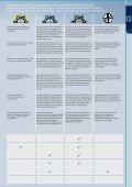 PDF Katalog 17 Mb - HK Maschinentechnik - Page 6