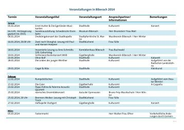 Veranstaltungen in Biberach 2014 (PDF) - ibiber.de