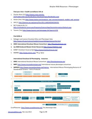 Web Resources; Summary Tables, references (23 p PDF)