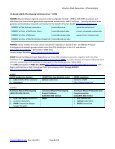 Web Resources; Summary Tables, references (23 p PDF) - Page 4