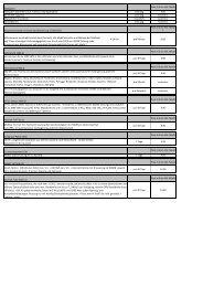 Startpaket Preis in Euro inkl. MwSt Startpaket ... - Prepaid-wiki